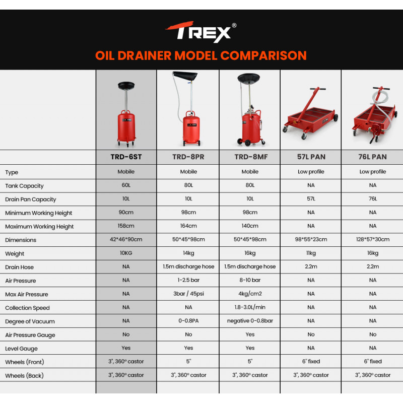 TREX 60L Mobile Waste Oil Drainer Tank, Telescopic, for Car Engine Workshop by T-Rex