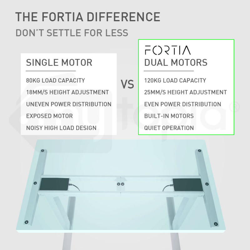 FORTIA Sit/Stand Motorised Curve Height Adjustable Desk 150cm Oak/White by Fortia