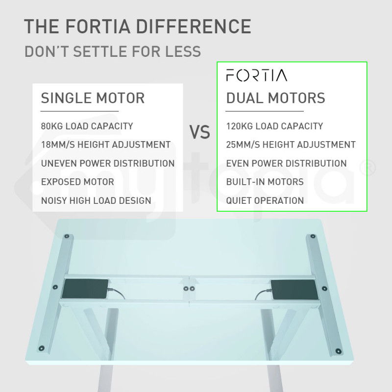 150cm Height Adjustable Standing Desk Electric Sit Stand Up Motorised Office WT by Fortia