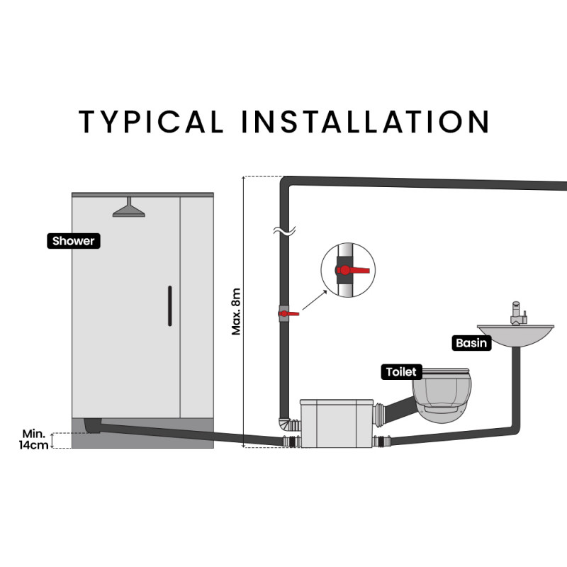 PROTEGE 3 Inlet Concealed Macerator Pump for Wall Hung Toilet  by Protege